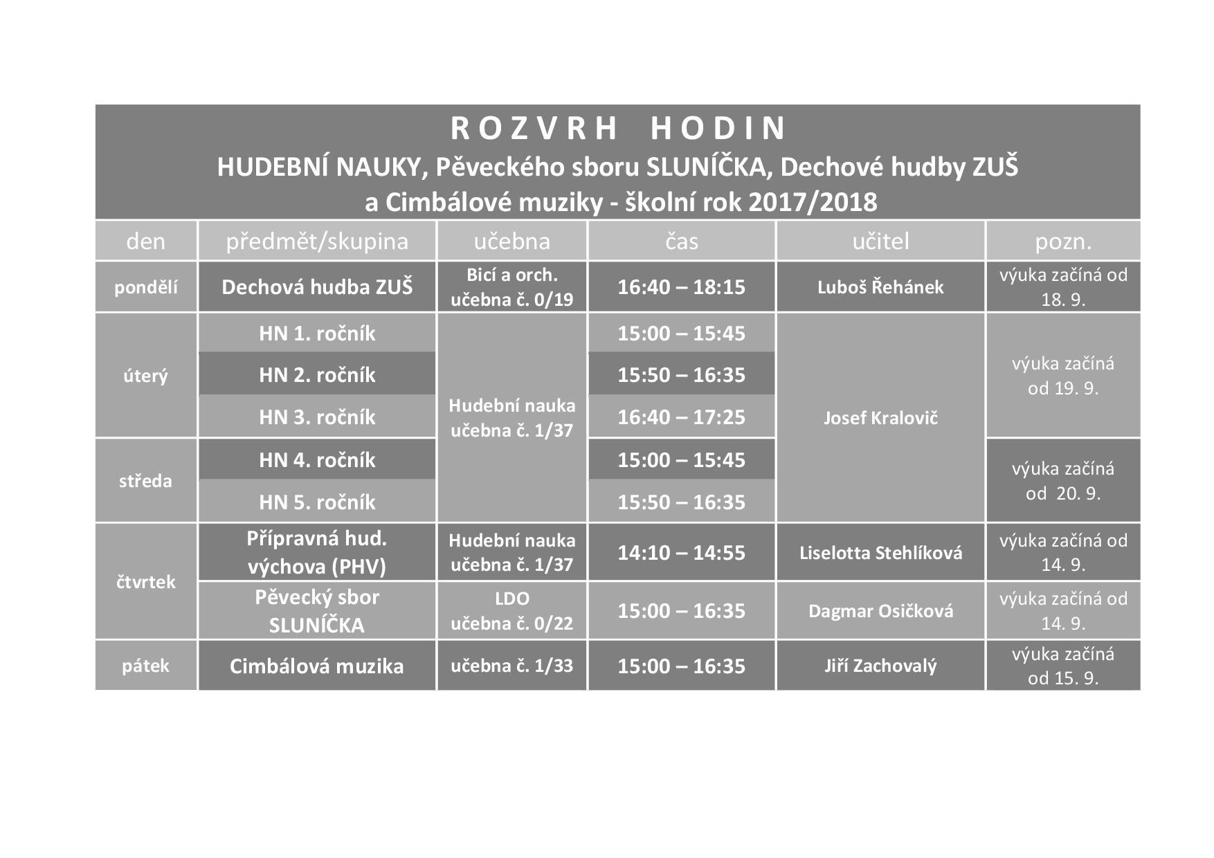 ROZVRH HODIN HN+SBOR+PHV